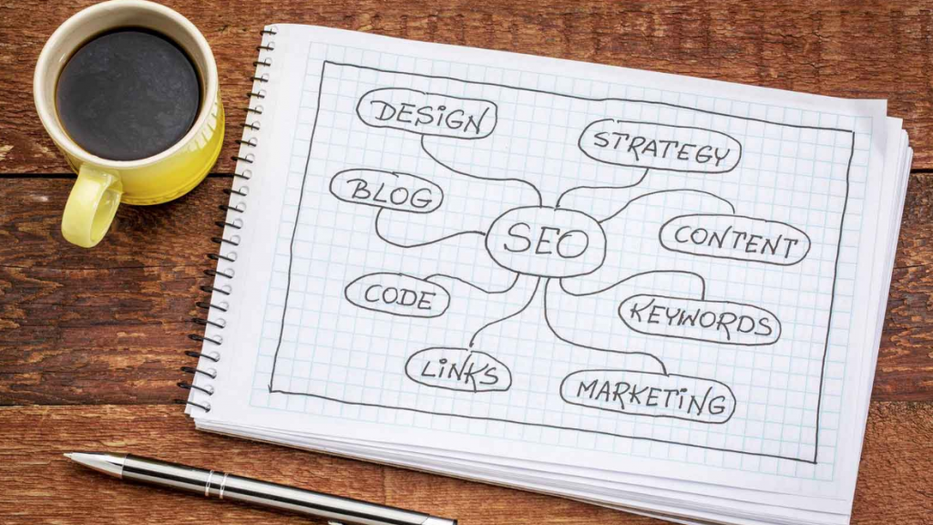 Search Engine Optimisation Basics For Your Business