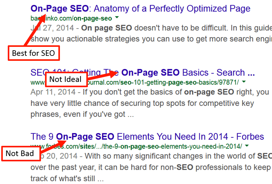 search engine optimisation basics
